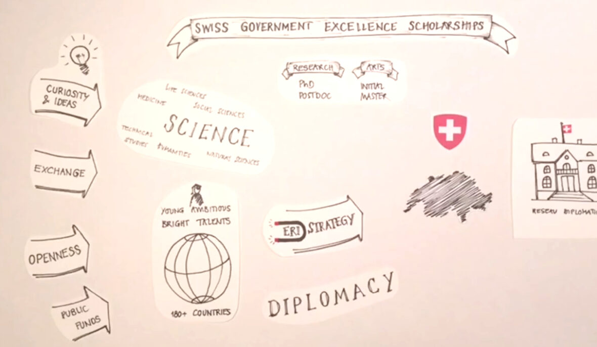 Call for Applications: Swiss Government EXCELLENCE Scholarships